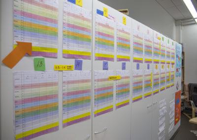 Opintojen aikataulusuunnitelma taululla.